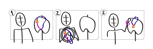 Kuvakäsikirjoitus monitoimikoruille vaihtoehto 3